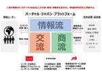 FIXER、JTBらと仮想空間上に日本をつくりあげる「バーチャル・ジャパン・プラットフォーム」事業をスタート