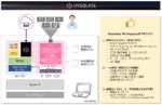 OS分離ソリューションHysolateが「Hysolate Workspace」に進化