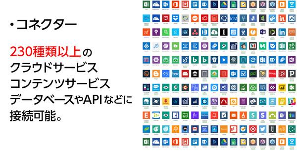 松本典子の「はじめよう!Azure Logic Apps/Power Automateでノーコード/ローコード」