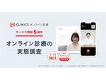 日本全国でオンライン診療の普及が進み、二次医療圏のおよそ70%をカバー