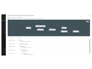 カスペルスキー、中小企業向けエンドポイントにEDR機能のプレビュー版を追加