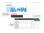 テレワーク支援サービス「Optimal Biz Telework」、業務状況の可視化機能を追加したバージョンアップ
