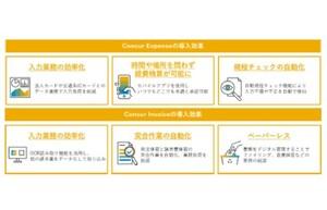 共栄火災、間接業務のデジタル化を目指すためコンカーのSAP Concurソリューションを採用