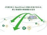 JR東日本とOpenStreetが提携、シェアサイクルを利用し駅と地域間の移動機能を充実化