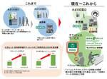 JR東日本、みどりの窓口を2025年に大幅縮小へ チケットレス化を推進