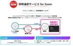 NECネッツエスアイ、Zoomを使用した同時通訳サービスを開始