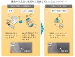 東京都、道路の損傷をスマホで通報できるシステムが都道全域に対応