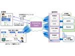 JBCC、クラウド・オンプレミスを一元的に運用監視する 「EcoOneハイブリッドクラウド監視サービス」