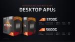 8月Ryzen 5000G発売&モバイル向けRadeon RX 6000M発表! AMDがCOMPUTEX 2021で発表した注目ニュースはこれだ!