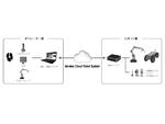 クラウド型のロボット制御プラットフォーム「Asratec Cloud Robot System」発表