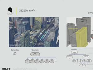 都市をデジタル化することで生まれる価値はどこにあるのか