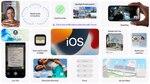 iOS 15の12の新要素を確認 FaceTimeで音楽や動画を一緒に楽しんだり、通知の表示にも変化!