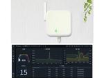 ソラコム、遠隔でCO2・温度・湿度をモニタリングできる「LTE-M CO2 センサー RS-LTECO2 スターターキット」を発売