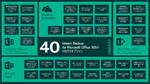 「Microsoft 365」のデータを守る、バックアップ製品の正しい選び方