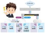 既存VLANへのスイッチ追加も「NETGEAR Insight」ならば簡単設定だ