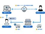 CBcloudが配送マッチング「PickGo」APIを公開、セブン「ネットコンビニ」と連携