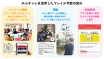 習慣化アプリ「みんチャレ」で高齢市民を支援、エーテンラボがフレイル予防事業を本格展開