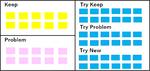 連載:【都庁でやってみた!KPT】振り返りと改善 東京都のデジタルシフト最前線・インタビュー Vol.2