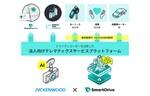 スマートドライブとJVCケンウッド、法人向けテレマティクスサービスプラットフォーム提供開始