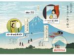 KDDI、富士山バーチャルガイドツアーなどXRや通信を活用した取り組みを実施