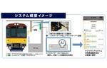 東京メトロ、アプリで銀座線・丸ノ内線の「号車ごとのリアルタイム混雑状況」を配信開始