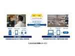 NTTドコモ、360度カメラやVRゴーグルを活用した360度リアルタイム空間共有ソリューションを7月15日から販売開始