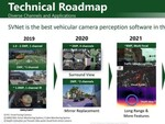 世界1300万台超の車両で搭載される物体認識AIの裏にある特許戦略