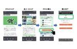 ジョルダン、飯能市で利用できるモバイルチケット企画券「Meets! HANNO Pass 2」の提供開始