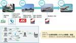 小田急電鉄、バイオジェット燃料の原料収集システムを開発・実証へ