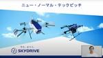 2030年を目標に「空飛ぶクルマ」が飛び交う社会を目指す「SkyDrive」