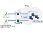 NTT Com、クラウド上で秘密計算が利用可能なサービス「析秘」提供開始