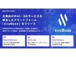 エクサウィザーズ、企業向けのAI・DXサービスを統合したプラットフォーム「exaBase」を提供開始