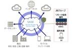 JBCC、ゼロトラストセキュリティーサービス「マネージドサービス for SASE Plus」を8月27日より提供開始