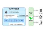 クラウド型経費精算サービス 「BIZUTTO(びずっと)経費」にて「キャッシュレス決済」機能を提供