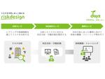 Dayz、中⼩企業に向けたリスクマネジメント・BCP定額サービス 「リスクデザイン ライト」提供開始