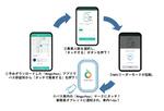 JR東日本、NFCタグ活用でSuica非搭載バスでもタッチ乗車対応へ