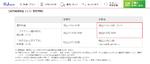 IIJmio、9月11日からアプリなしでも通話料を30秒あたり11円に