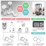 AIとロボットで新薬開発を加速する MOLCUREの分子設計技術とは