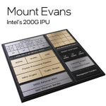 ネットワークに特化したIPUのMount Evansでシェア拡大を狙うインテル インテル CPUロードマップ
