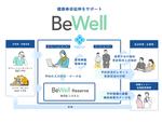 スマートバリュー、自治体向け健診・検診や予防接種予約の代行プラットフォーム「BeWell(ビーウェル)」を提供