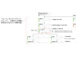 NTT Com、ノンコーディングでデータ分析するAIモデルを作れる「Node-AI」