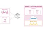 日鉄ソリューションズ、ペーパーレス・はんこレスのスピーディーな導入を支援する「AgileWorksクイックパック for Microsoft Azure」
