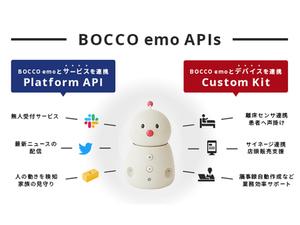 ユカイ工学、法人向けにコミュニケーションロボットのAPI「BOCCO emo APIs」を提供開始