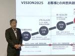 """キヤノンITS、2025年に向けて""""共想共創カンパニー""""目指す"""