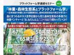 森林大国日本が解決すべき生態系保全など社会課題を議論するセミナー開催:「お、ねだん以上。」ニトリ、林業ベンチャーの東京チェンソーズ、ギネスワールドレコーズジャパン前代表が集う