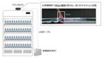 キヤノンITS、棚カメラ映像でAIが商品認識「StoreMotion」発売