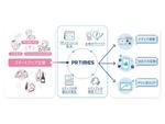 PR TIMES、設立3年以内のスタートアップ向けに月額10万円で専任PRプランナーが伴走するサポートプラン提供開始