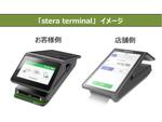 三井住友カード、スーパーマーケット万代の全店舗にVisaのタッチ決済などでの決済が可能なオールインワン決済端末「stera terminal」を11月から導入
